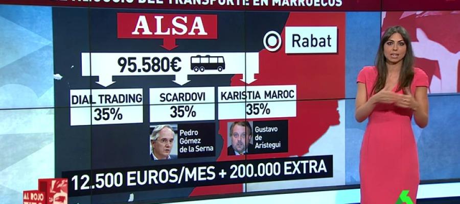 Portada  Alsa pagó a Gustavo de Arístegui y a Pedro Gómez de la Serna para conseguir contratos en Marruecos